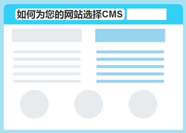 如何为您的网站选择CMS -莹晨建站-www.itccx.com